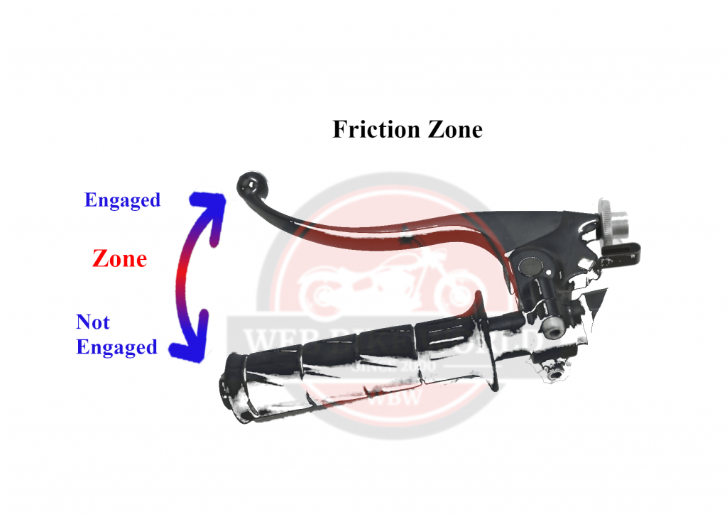 Motorcycle Clutch Friction Zone